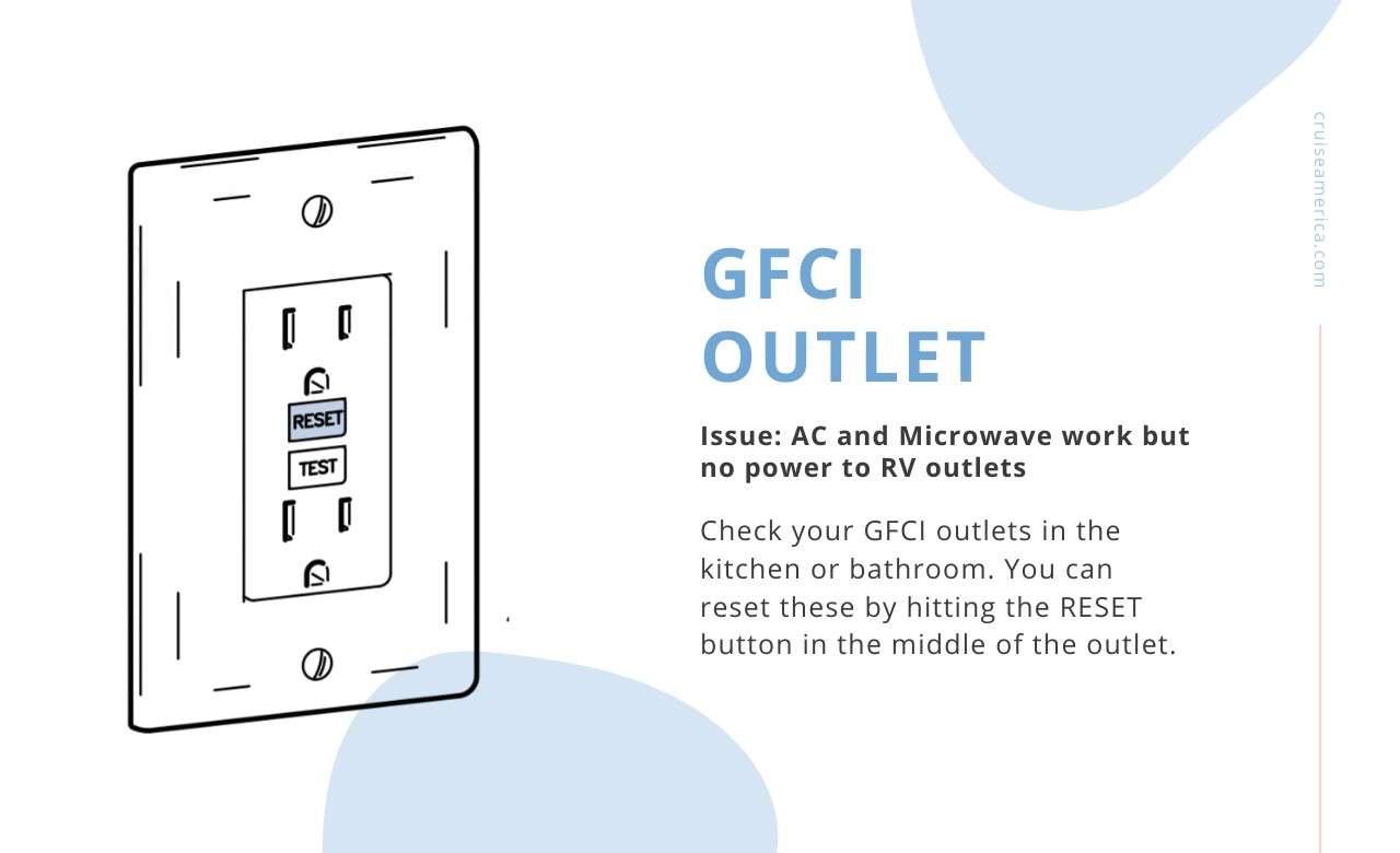 Cruise-America-RV-Electrical-Problems-GFCI-Outlet.jpg